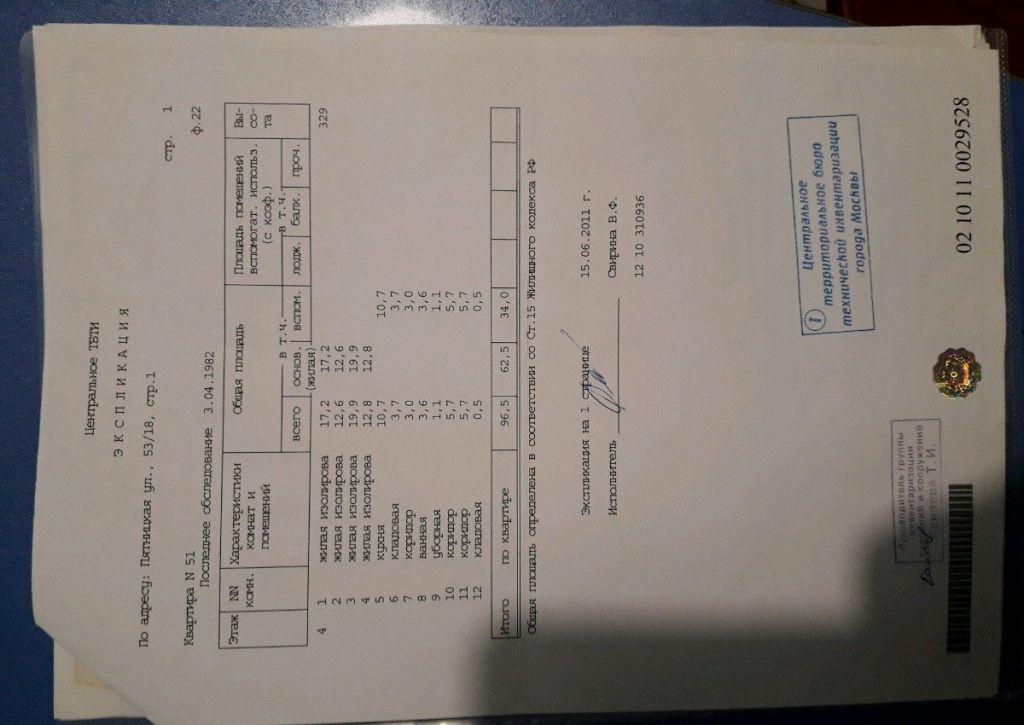 Продажа комнаты Москва, метро Полянка, Пятницкая улица 53, цена 8000000 рублей, 2021 год объявление №241966 на megabaz.ru