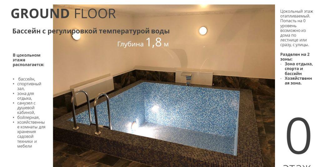 Купить дом в Деревне похлебайки - megabaz.ru