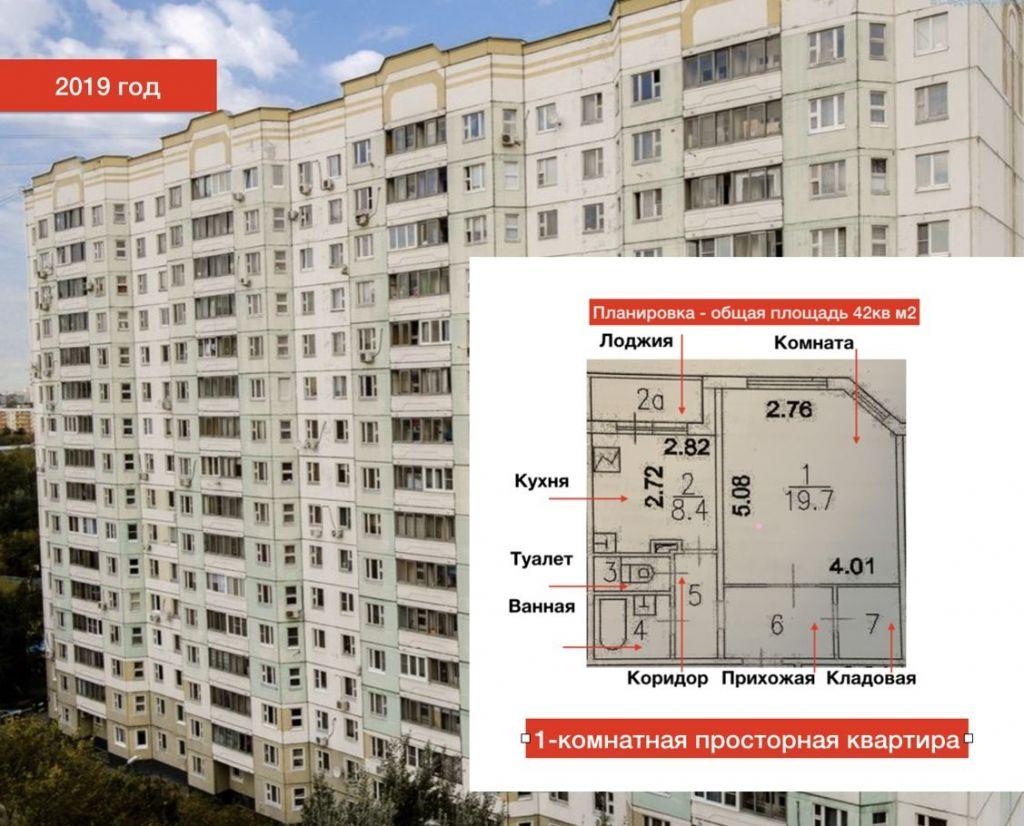 Купить однокомнатную квартиру в Москве у метро Царицыно - megabaz.ru