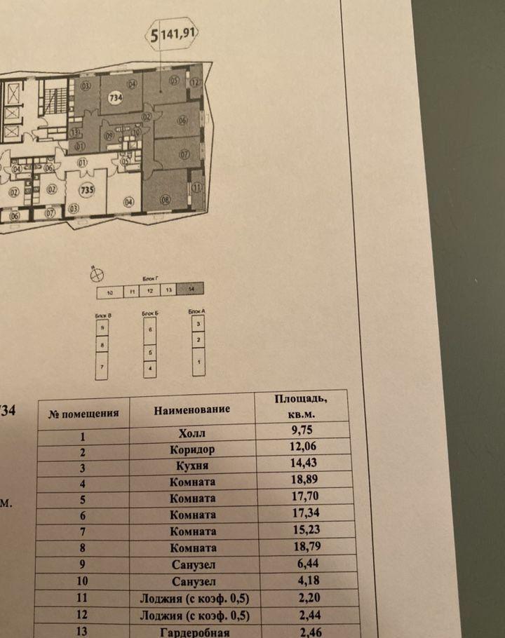 Купить пятикомнатную квартиру в Москве у метро Тушинская - megabaz.ru