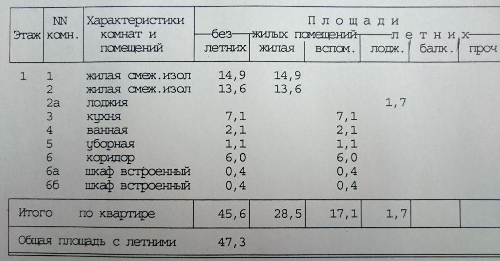 Продажа двухкомнатной квартиры Москва, метро Римская, Международная улица 26, цена 10670000 рублей, 2021 год объявление №314193 на megabaz.ru
