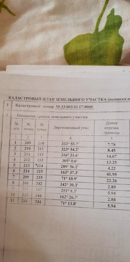 Продажа дома рабочий посёлок Малино, цена 1200000 рублей, 2021 год объявление №321742 на megabaz.ru