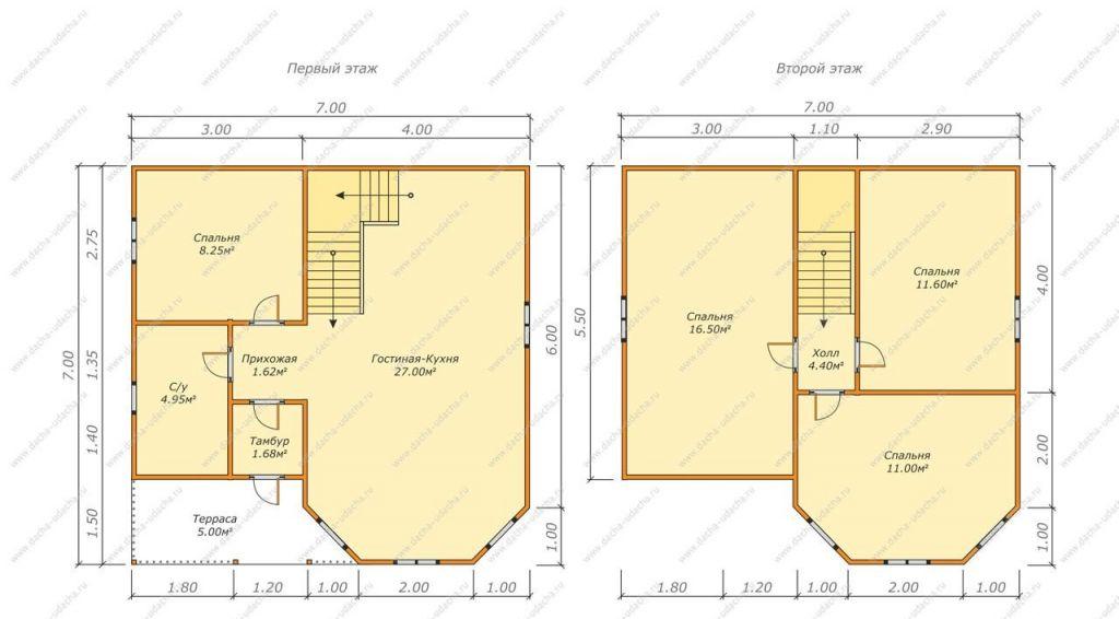 Продажа дома село Покровское, цена 2650000 рублей, 2021 год объявление №324249 на megabaz.ru