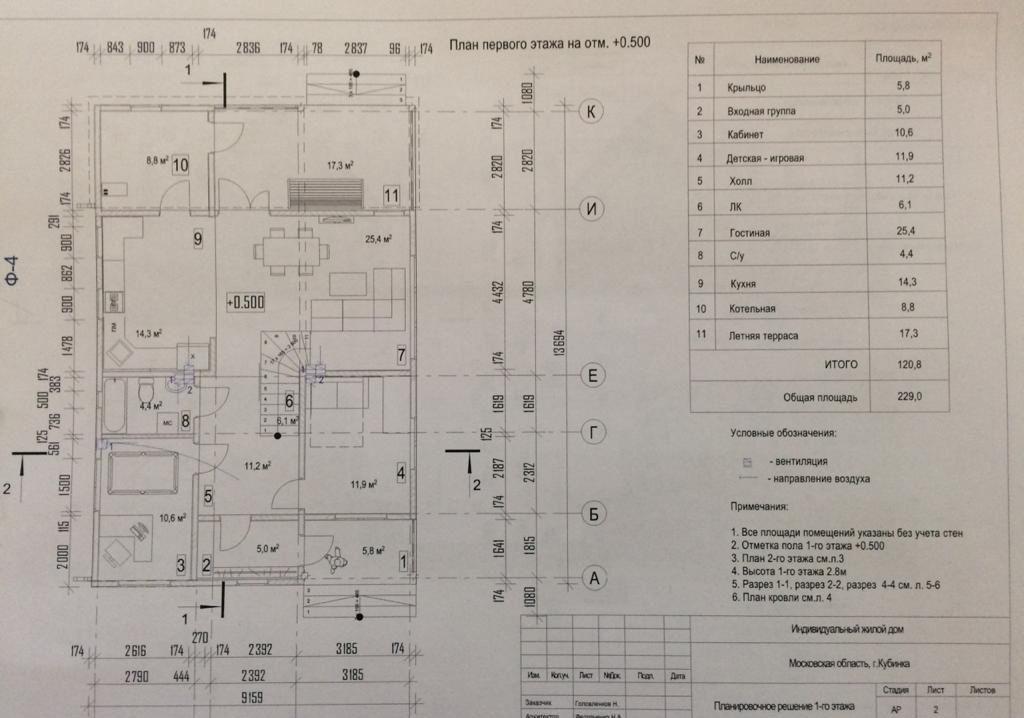 Продажа дома Кубинка, Наро-Фоминское шоссе, цена 2400000 рублей, 2021 год объявление №327309 на megabaz.ru